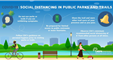 Social distancing in parks infographic