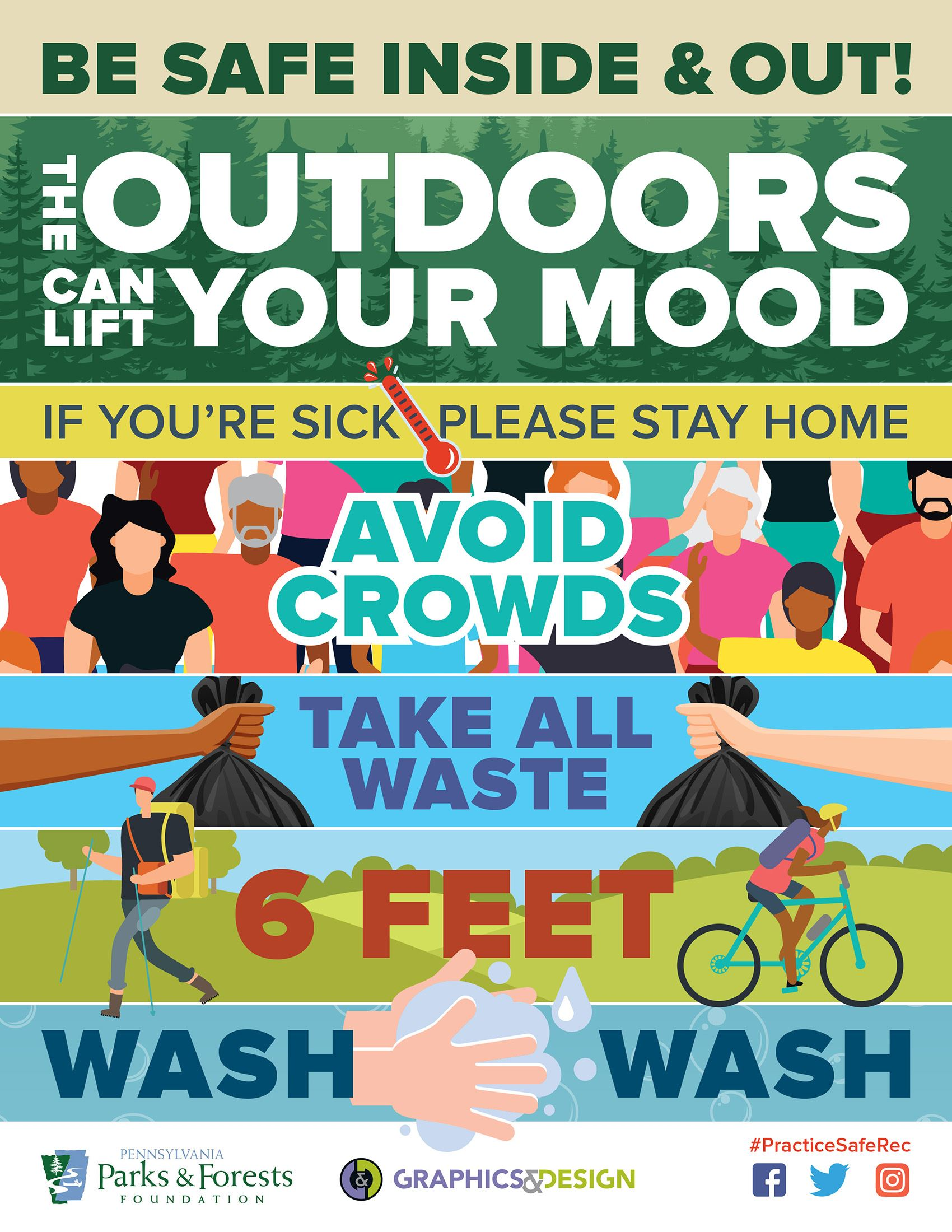 Stay home if sick, avoid crowds, take waste, stay six feet apart, wash hands